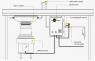 Промышленный Измельчитель пищевых отходов InSinkErator SS-150
